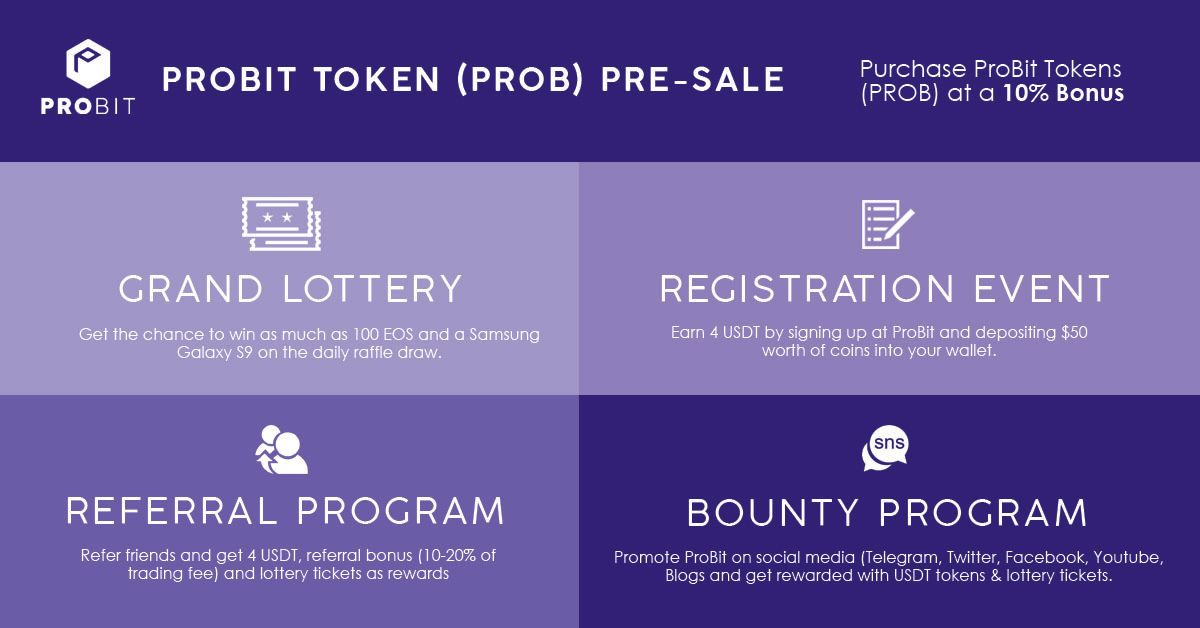 A Summary of Promotional Events Supporting the Launch of ProBit