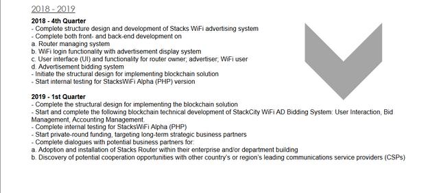 STACKSCITY – The Smart WIFI Advertising Platform | Golos io Блоги