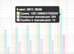 bmchain.zxcat.ru graph.png