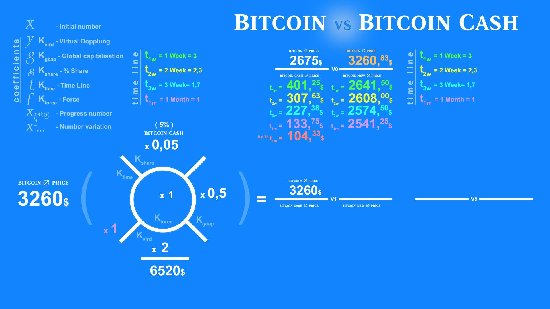 Bitcoin-vs-B-Cash-29.jpg