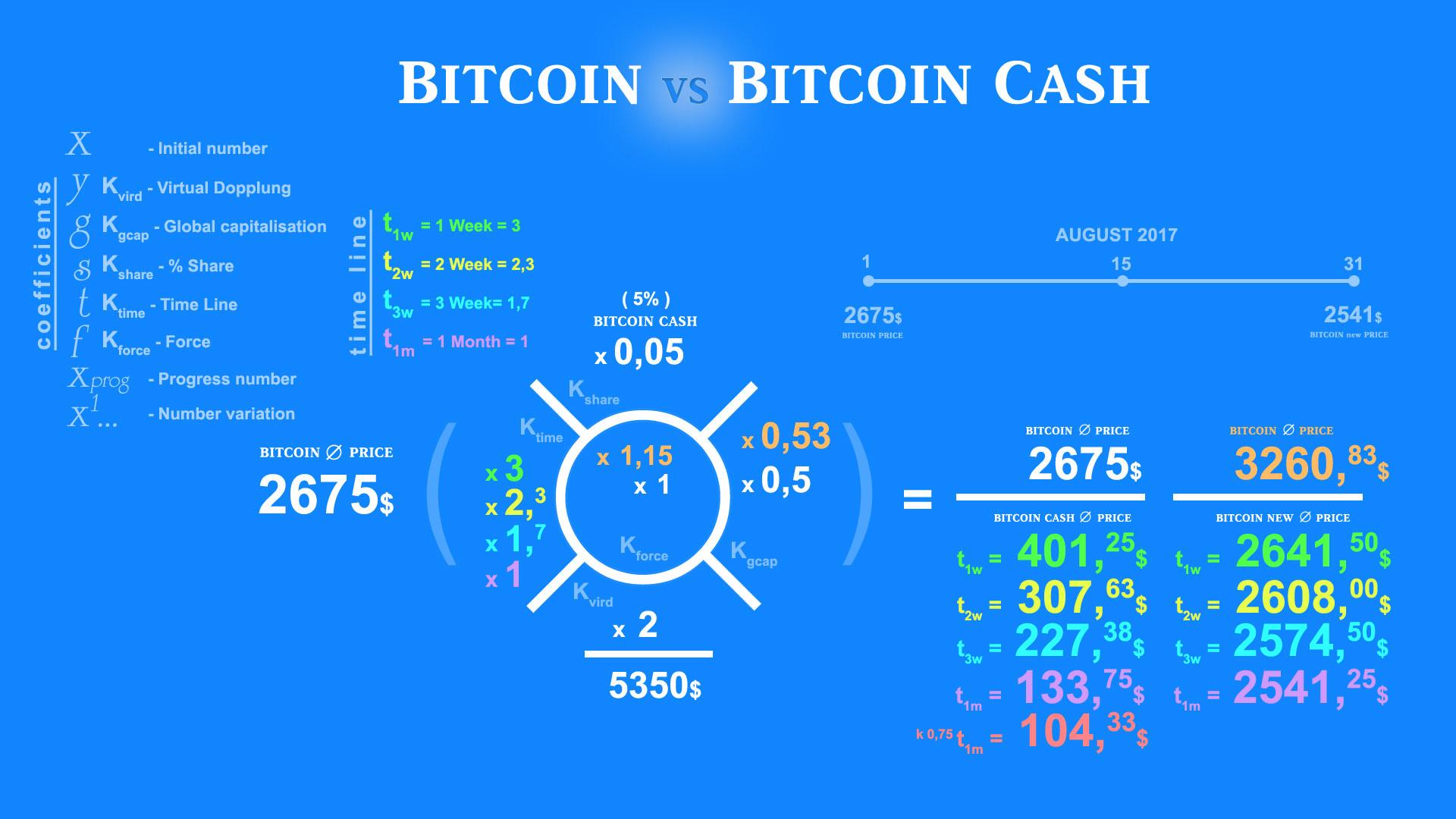 Bitcoin-vs-B-Cash-26.jpg