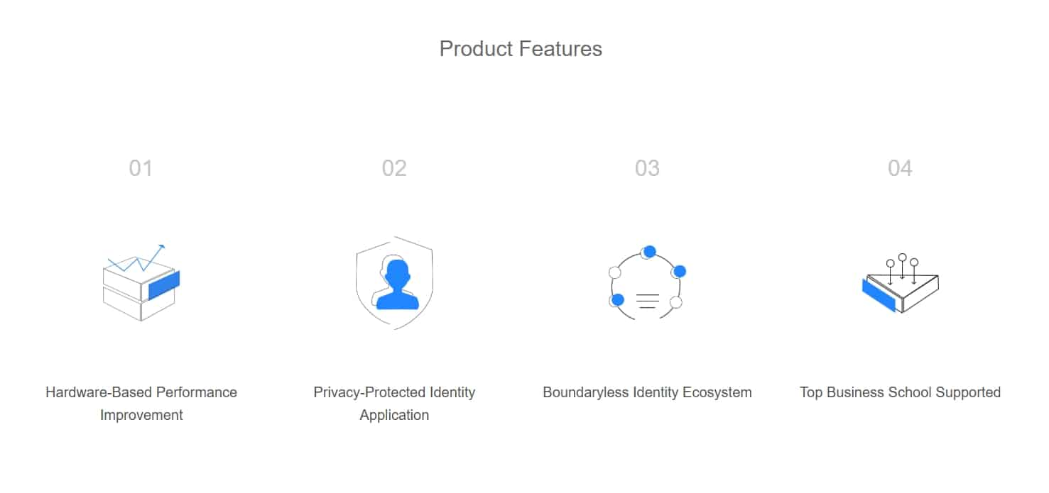 Usechain-Features.jpg