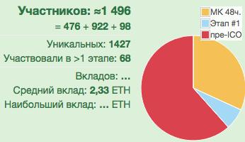 bmchain.zxcat.ru people.png