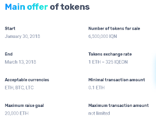 IQeon token.png