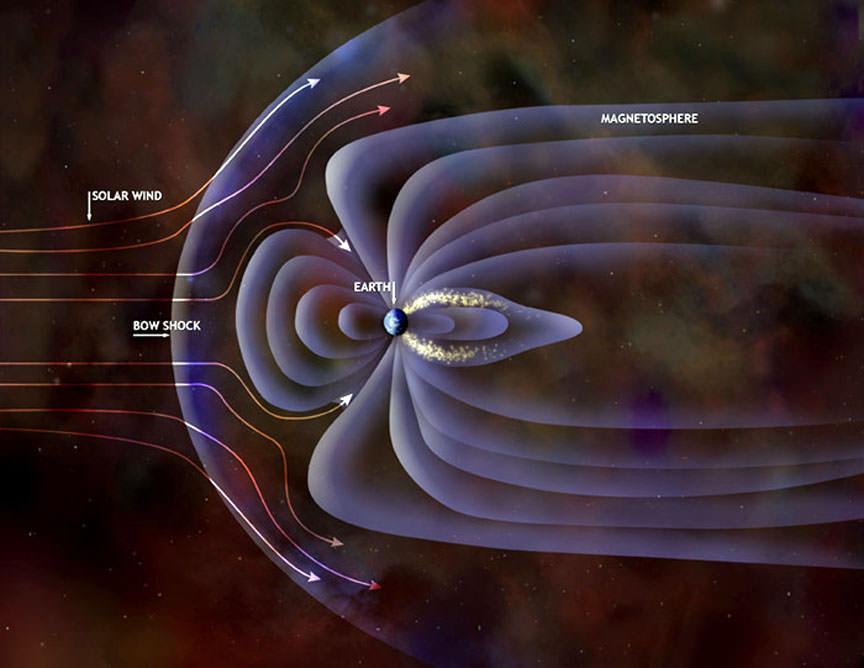 Magnetosphere-solar-wind-JPL.jpg