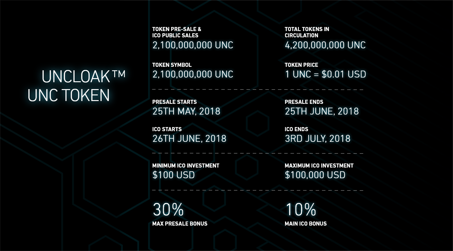 Uncloak-Token-Sale.png