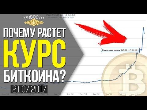 Как заработать криптовалюту в интернете-19