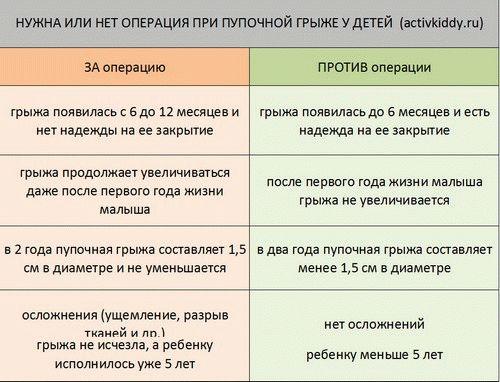 pupochnaya-gryizha-u-detey.jpg