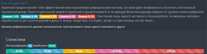 apperwall-partnerka.jpg