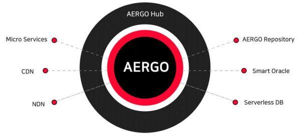 AERGO Ely2.jpg