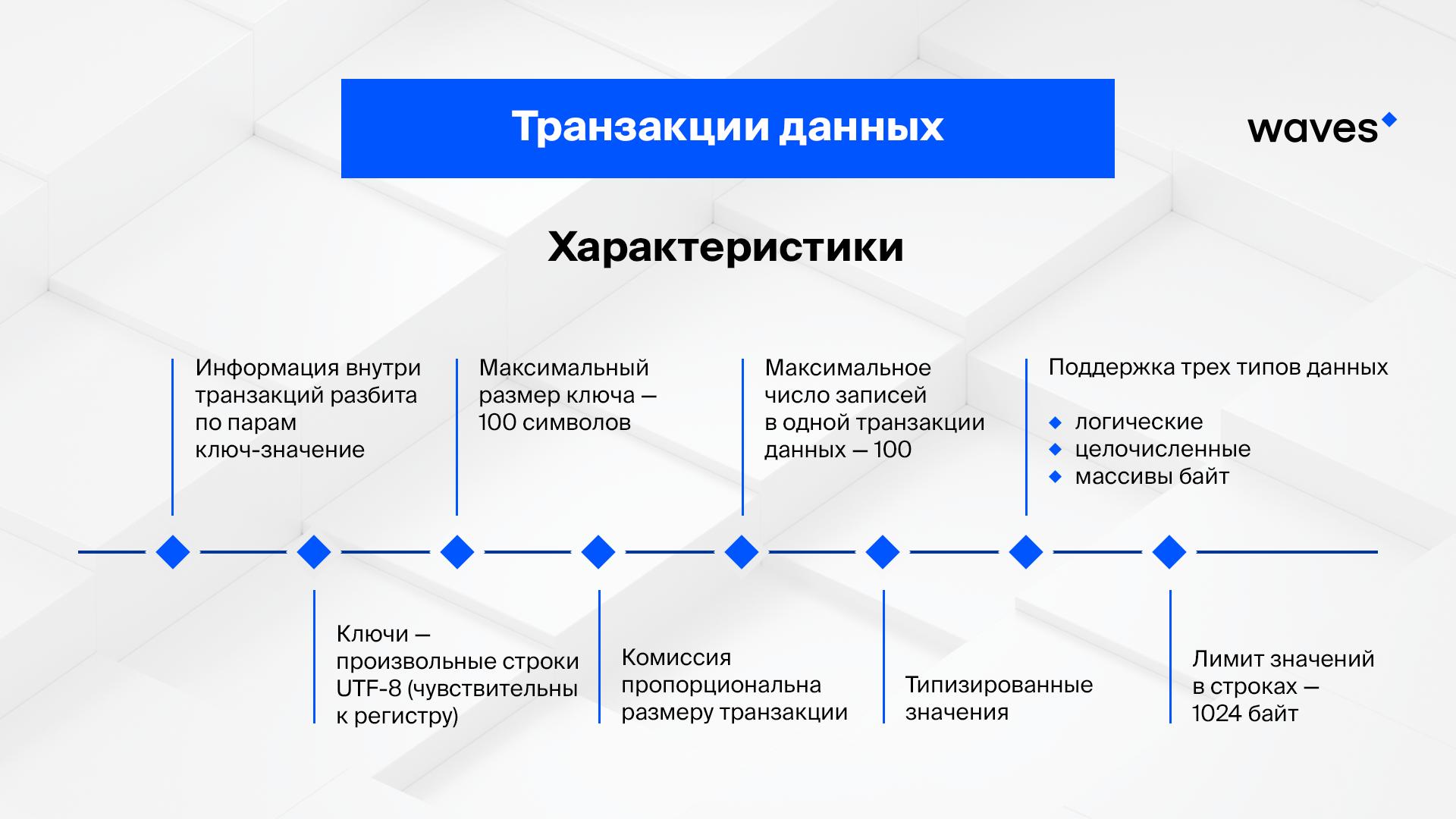 Транзакции данных. Характеристики