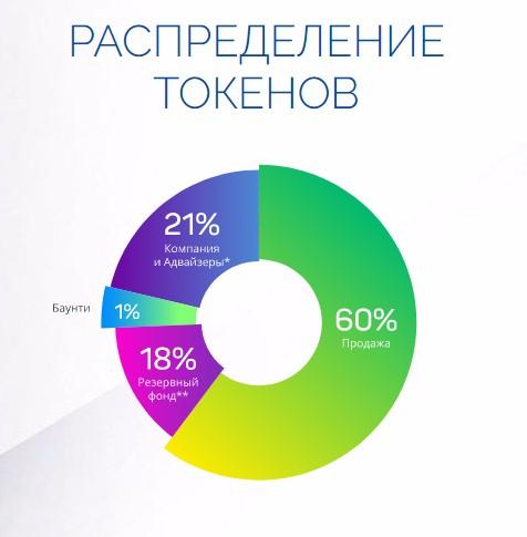распр.jpg