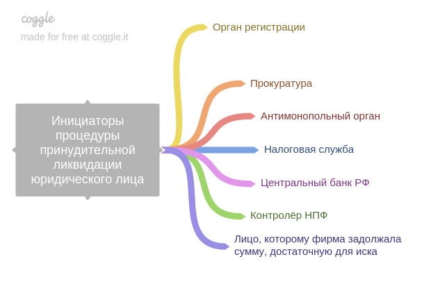 Создание сайтов порядок ликвидации 45 catshtml v2.1 руководство, как сделать сайт на ней