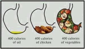 Сколько калорий надо съедать чтобы похудеть на 5. Масло расторопши.
