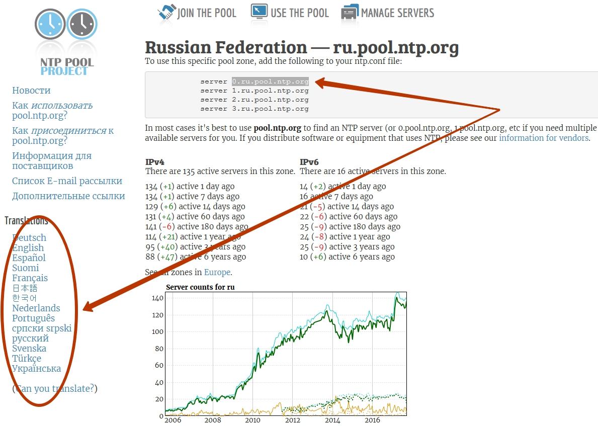 pool.ntp.org NTP Servers.jpg