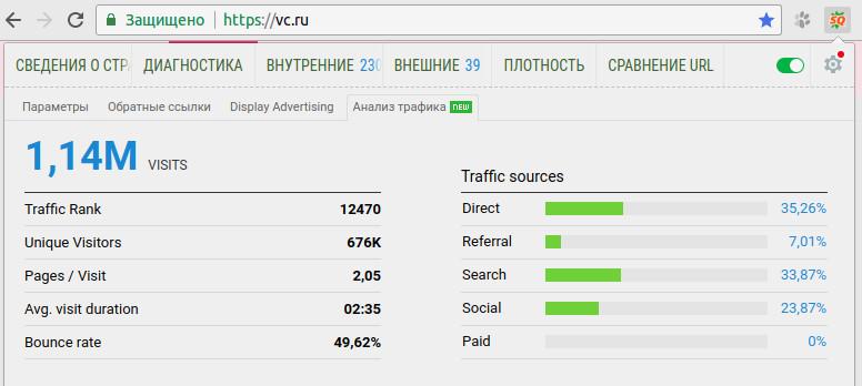 трафик vc.ru
