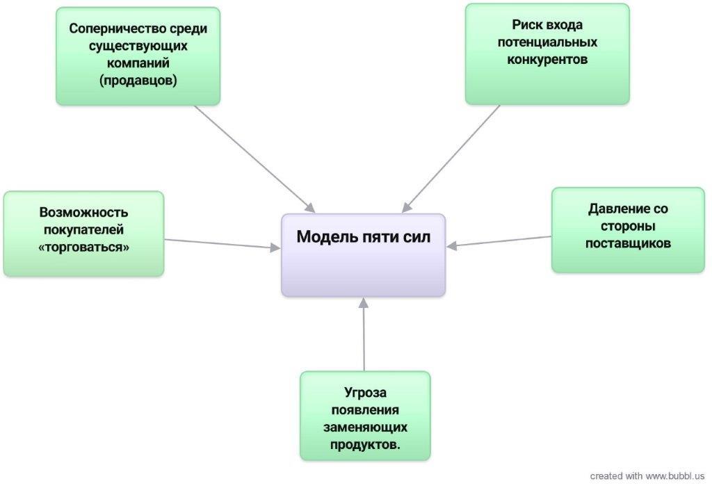 Website-Outline(1).jpg