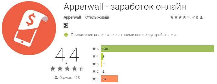 otzyvy-ob-apperwall.jpg