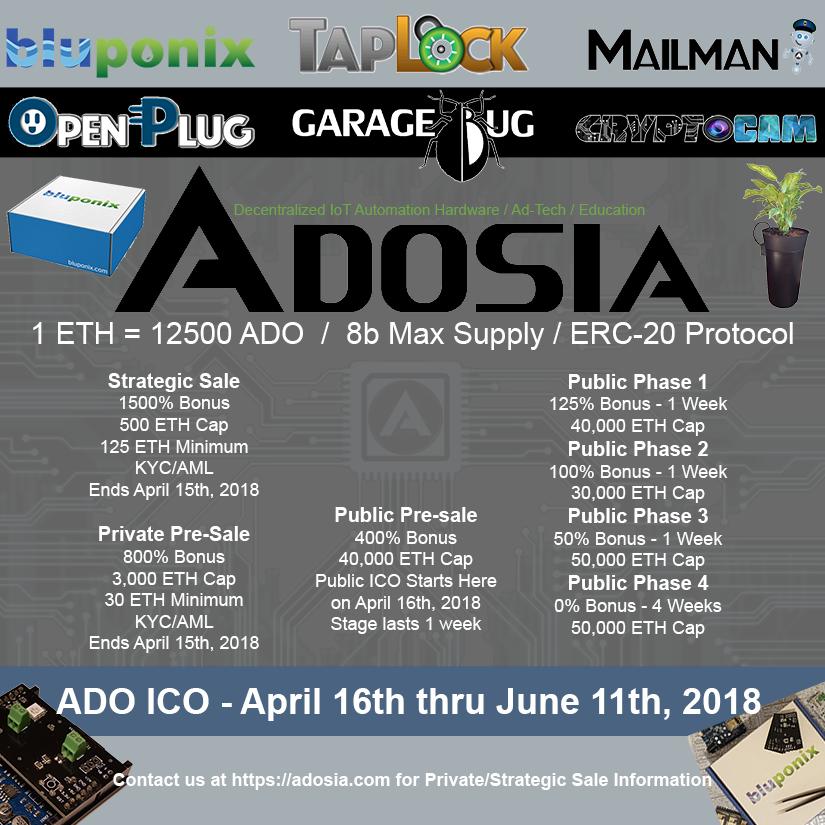 ADO-Sale-Info.png