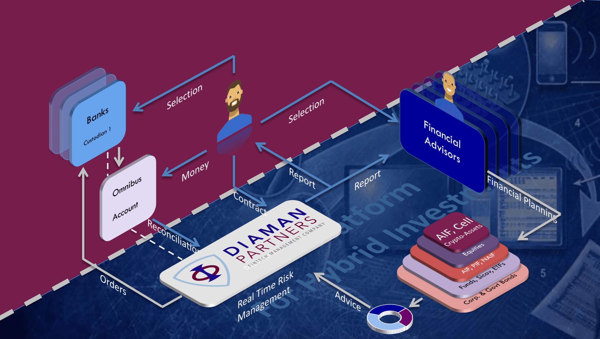 diaman_partners_logo.png