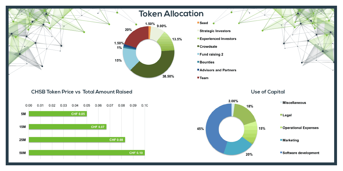 Token-allocation-2.png