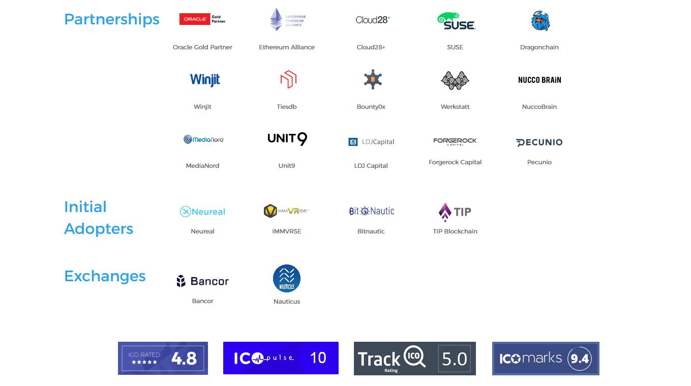 Screenshot-2018-5-27 Iagon - Decentralized Cloud Services.png