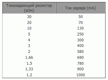 311_004_table_2.png