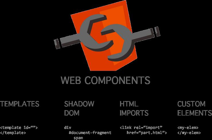 Веб-компоненты