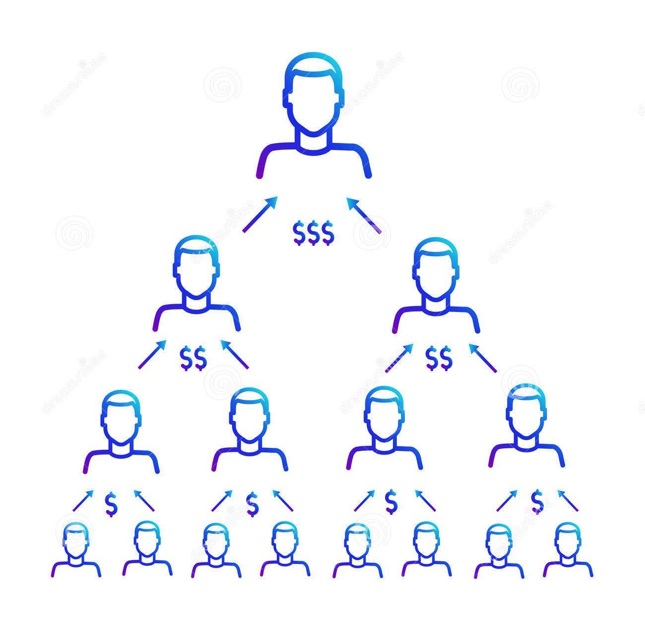 схема-работы-финансовой-пирами-ы-программа-направ-ения-97334457.jpg