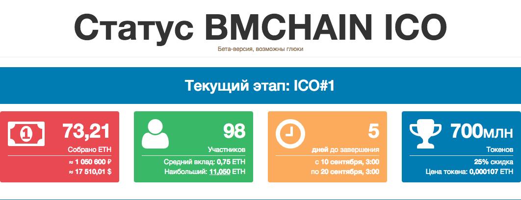 bmchain.zxcat.ru ico.png