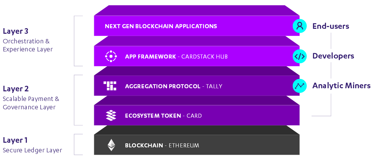 cardstackico4.PNG