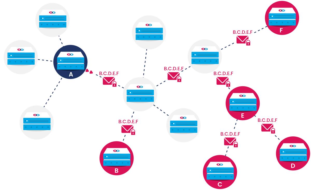 encryption-diagram-2-en.d71e3298.png