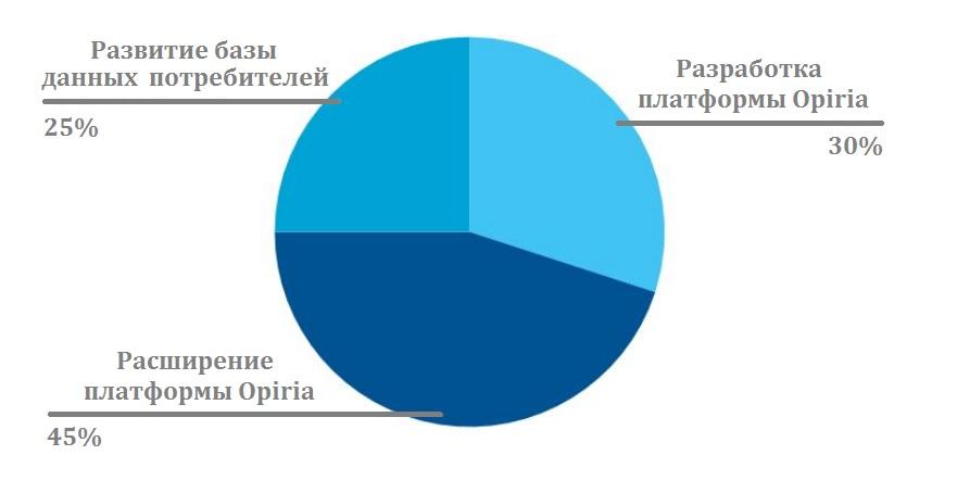 OpiriaDF.jpg