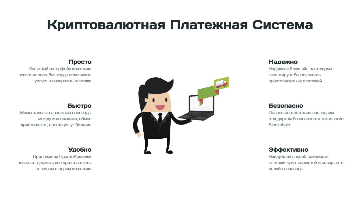 Криптовалютная Платежная Система ПростоДеньги