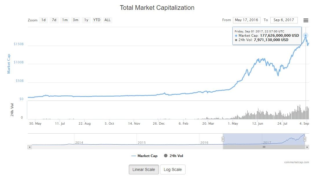 капитализация.jpg