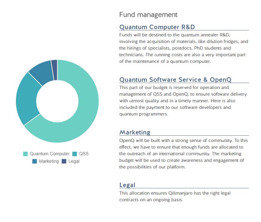 Qilimanjaro-Fund-Management.png