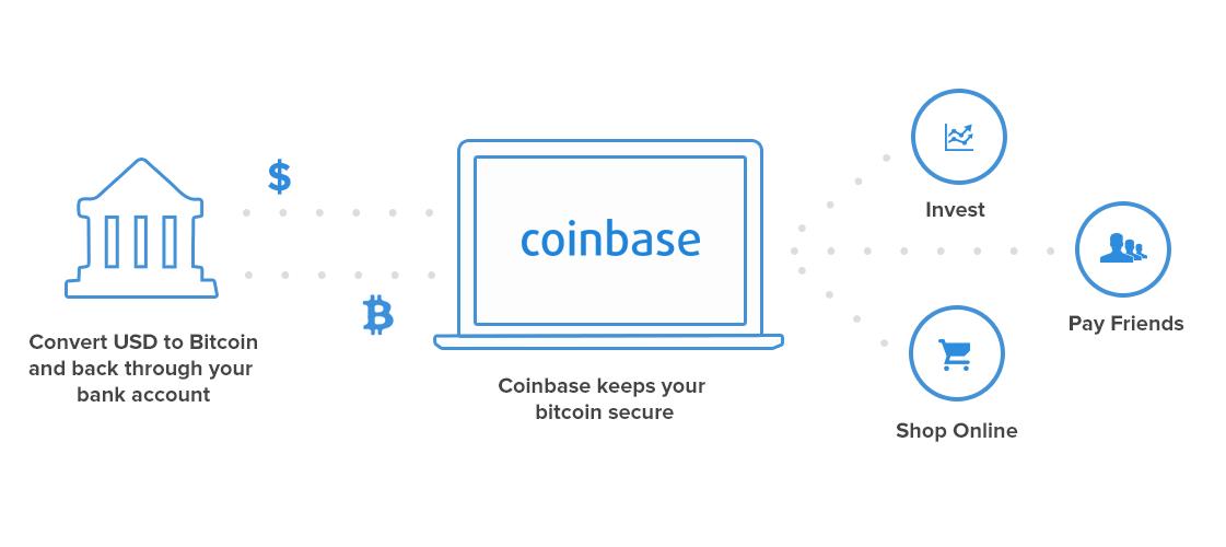 buy-bitcoin-at-coinbase.png