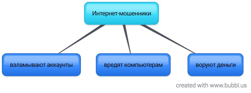 New-Mind-Map (2)5.jpg
