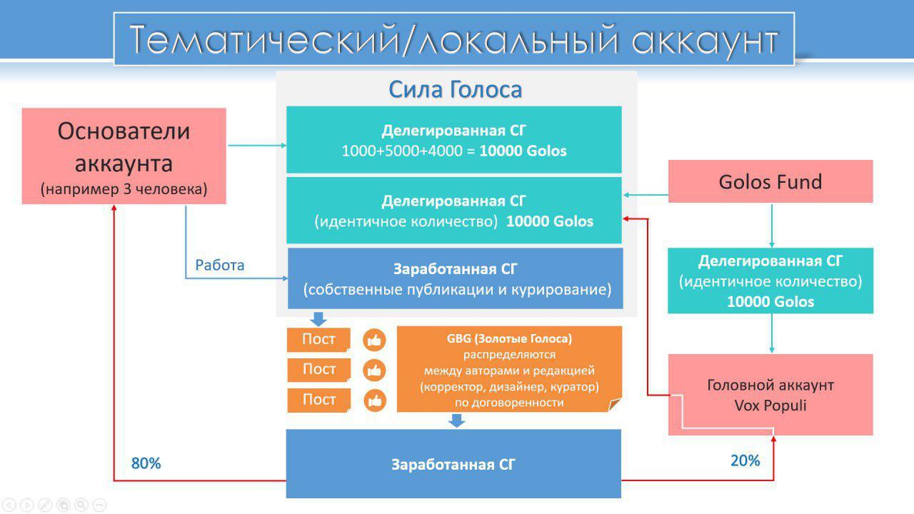 схема 2.jpg