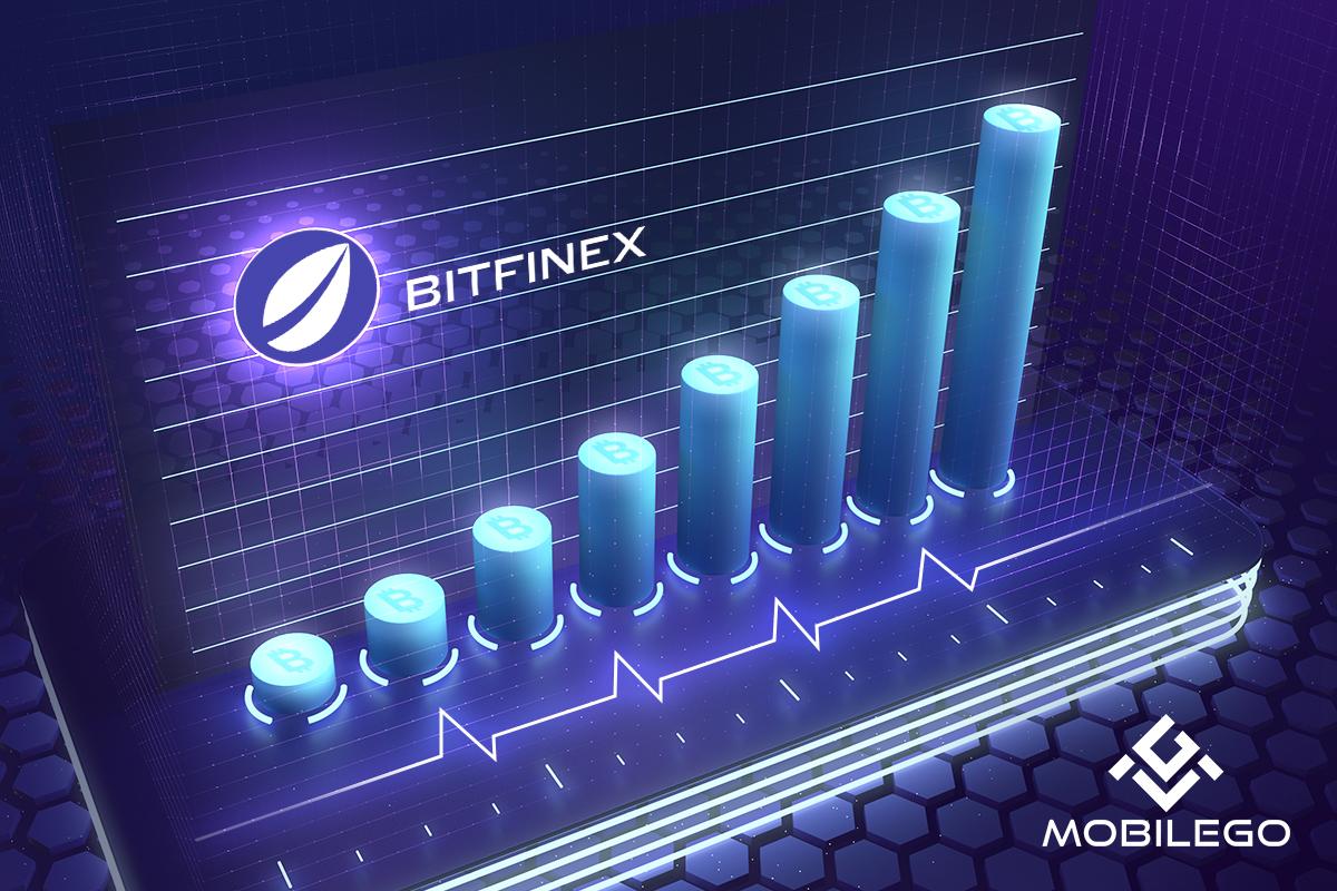 MobileGO_Bitfinex listing.jpg