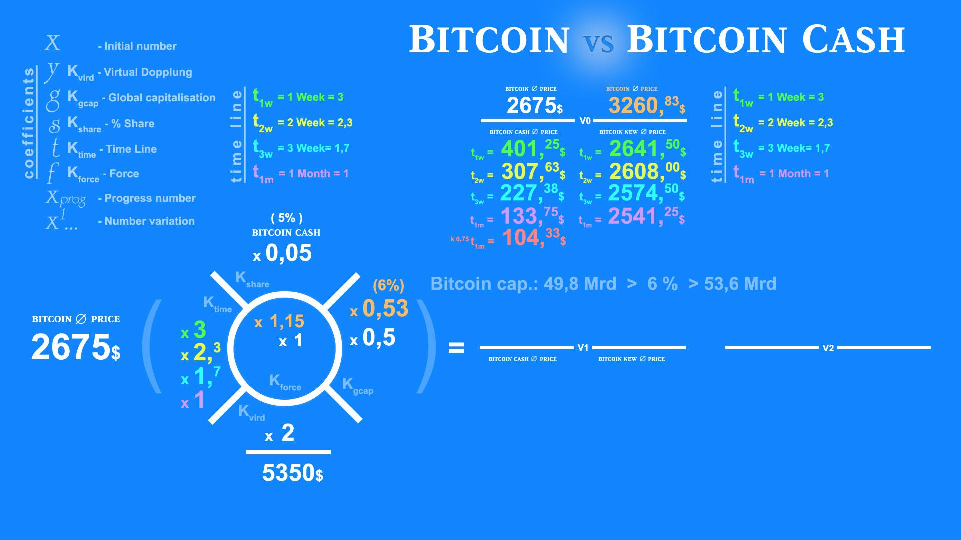 Bitcoin-vs-B-Cash-28.jpg