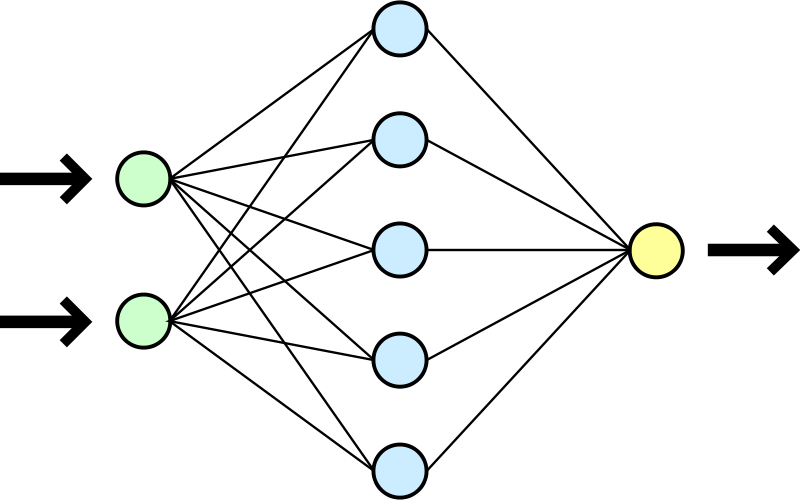 Как сделать нейронную сеть дома