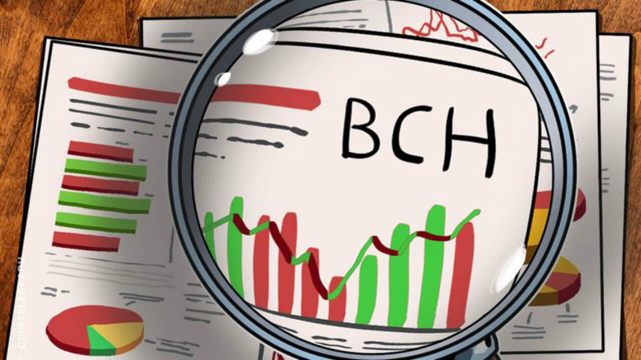 BCH-futures.jpg