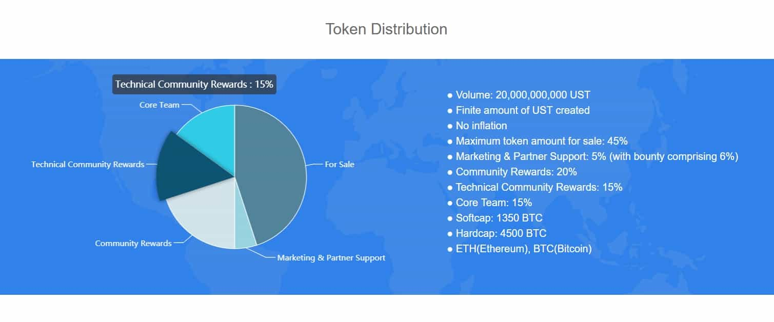 Usechain-Token-Distribution.jpg