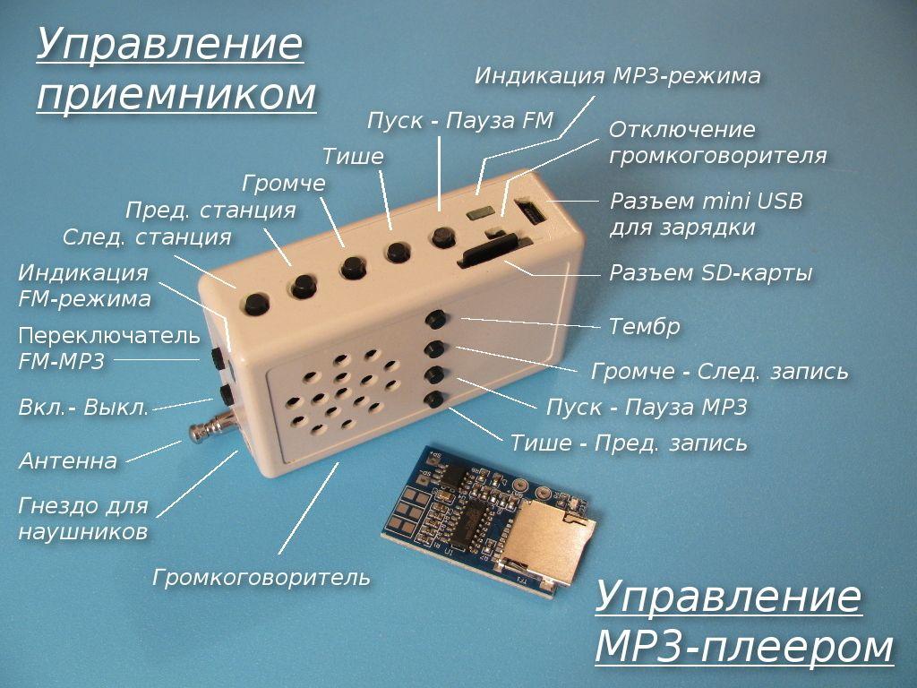 327_IMG_1257_nadpis_rus.JPG