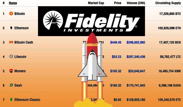 Fidelity-Launches-Separate-Custodian-Company.jpg