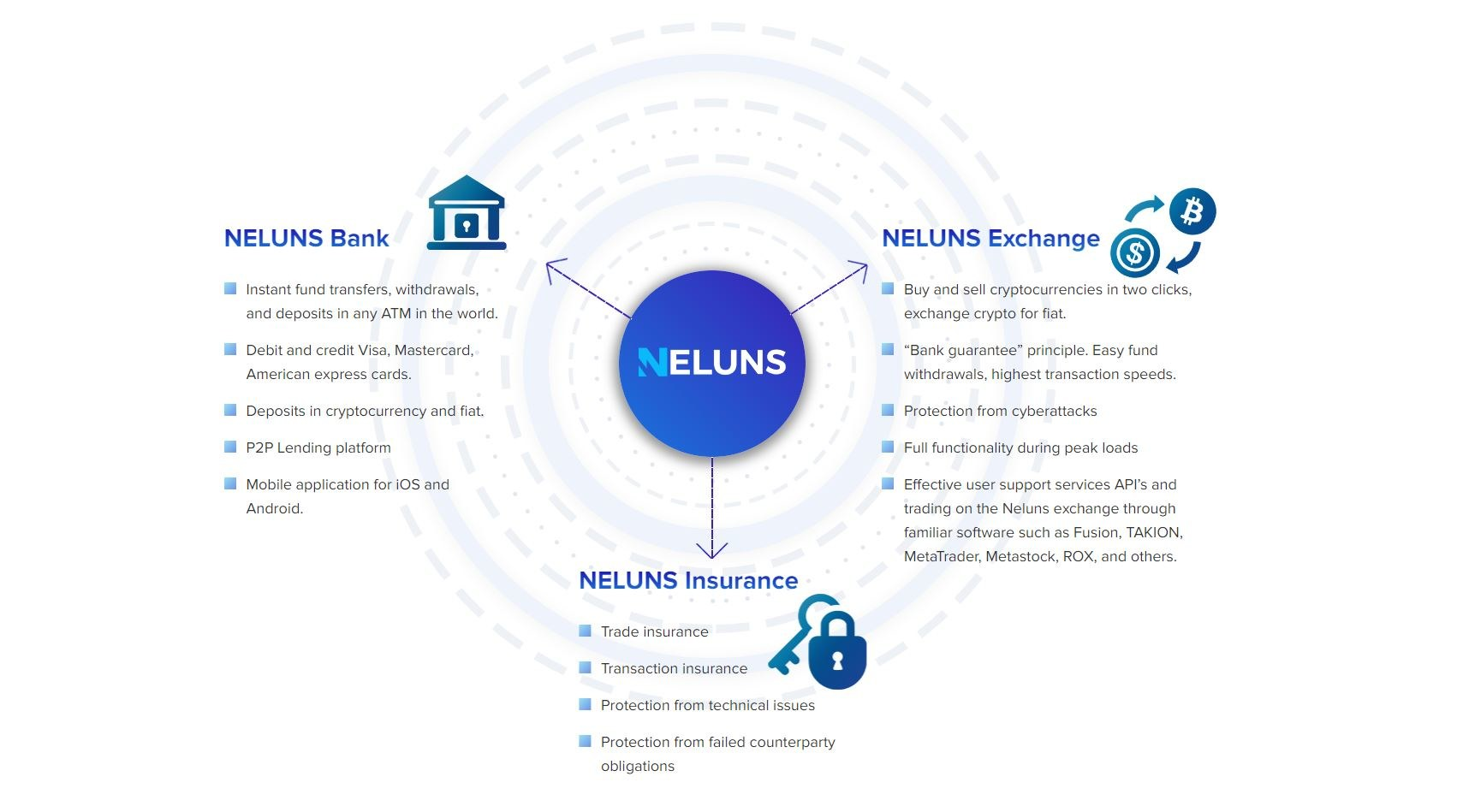 Image result for neluns bounty