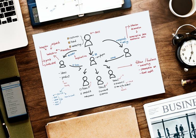 Планирование на бумаге