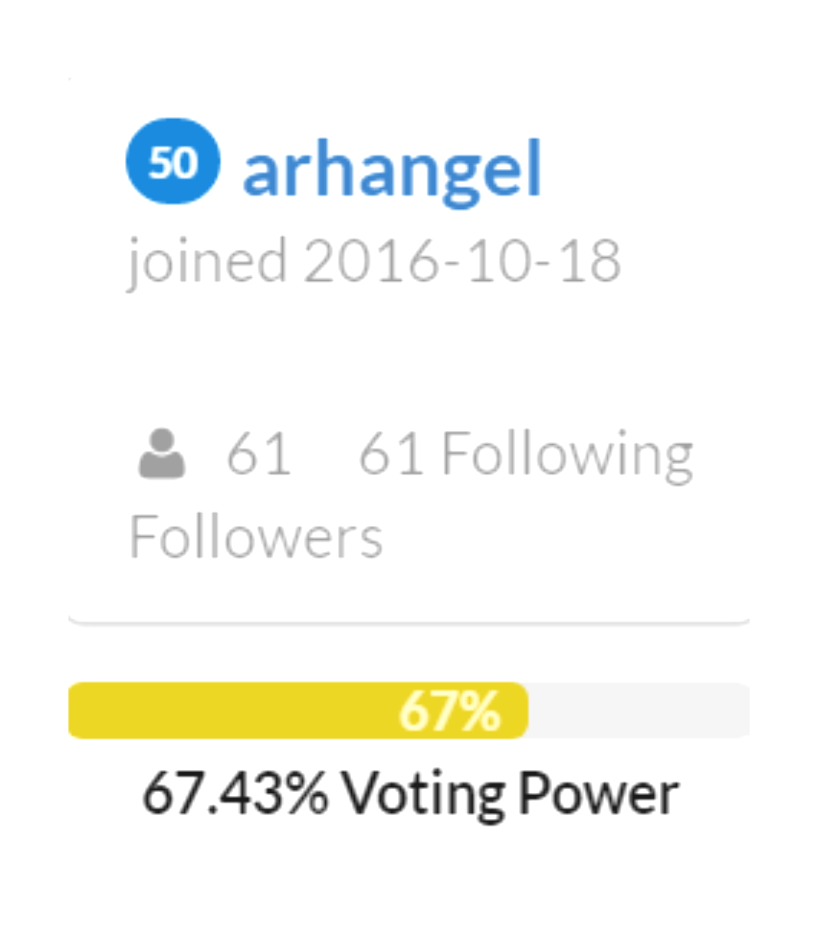 Voting Power 67-43 percent 818x932.PNG