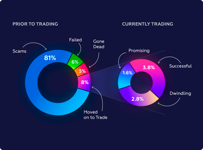 prior-trading.png